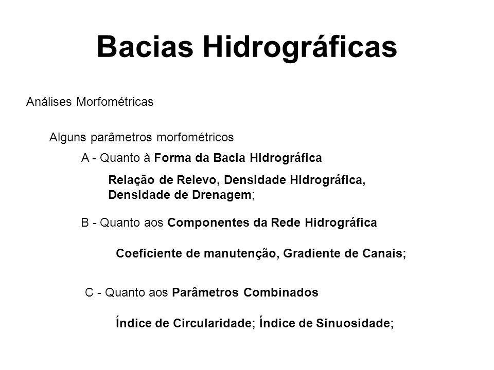 Bacias Hidrográficas Análises Morfométricas