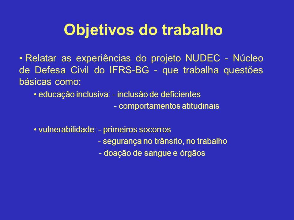 Objetivos do trabalho Relatar as experiências do projeto NUDEC - Núcleo de Defesa Civil do IFRS-BG - que trabalha questões básicas como: