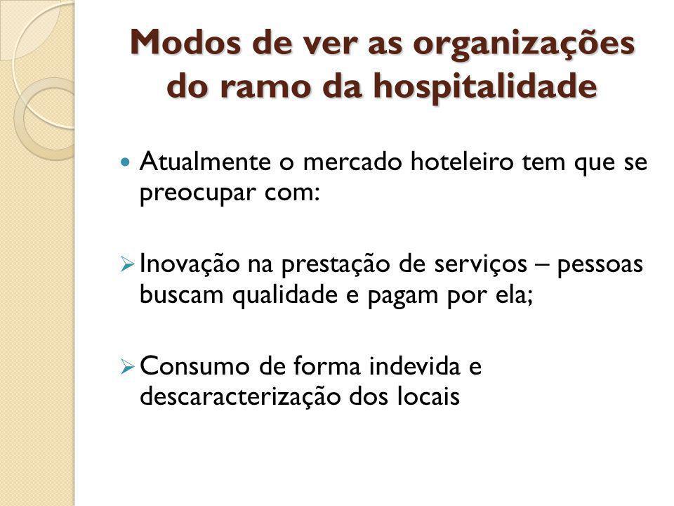 Modos de ver as organizações do ramo da hospitalidade