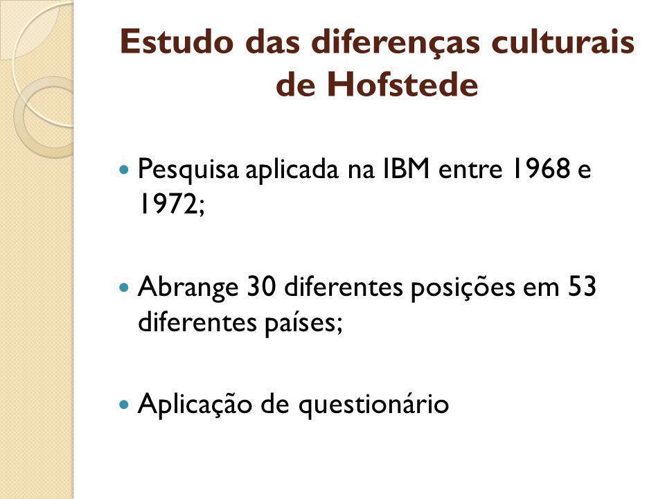 Estudo das diferenças culturais de Hofstede