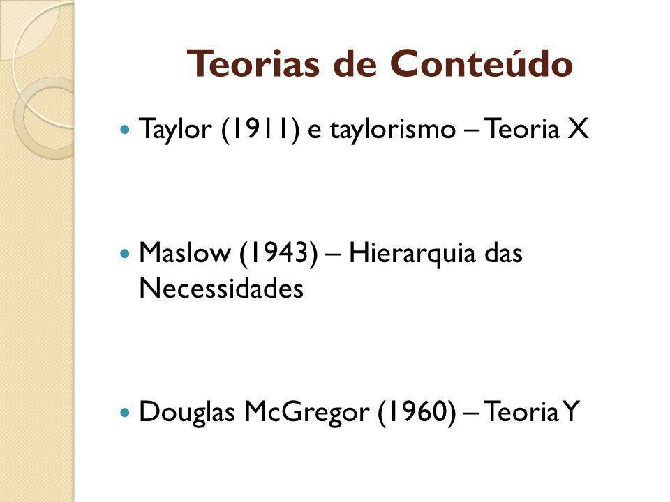Teorias de Conteúdo Taylor (1911) e taylorismo – Teoria X