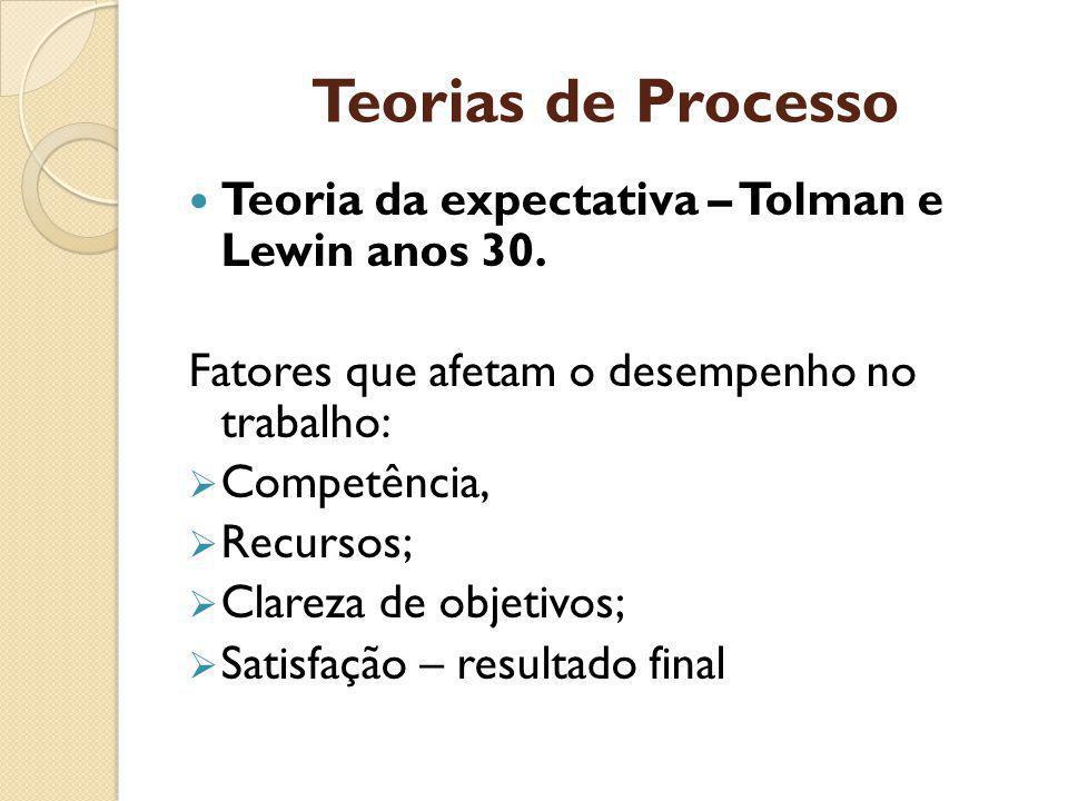 Teorias de Processo Teoria da expectativa – Tolman e Lewin anos 30.