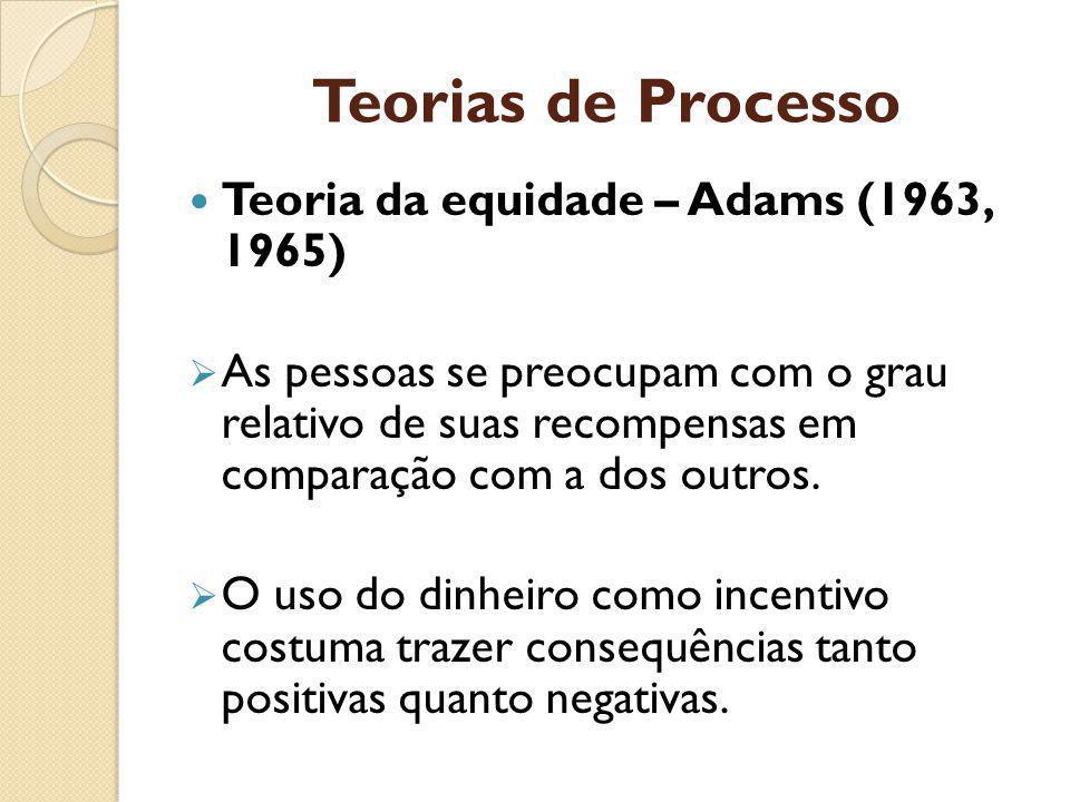 Teorias de Processo Teoria da equidade – Adams (1963, 1965)