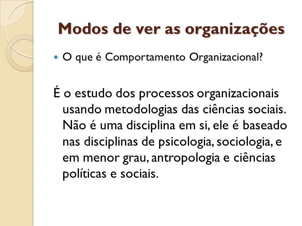 Modos de ver as organizações