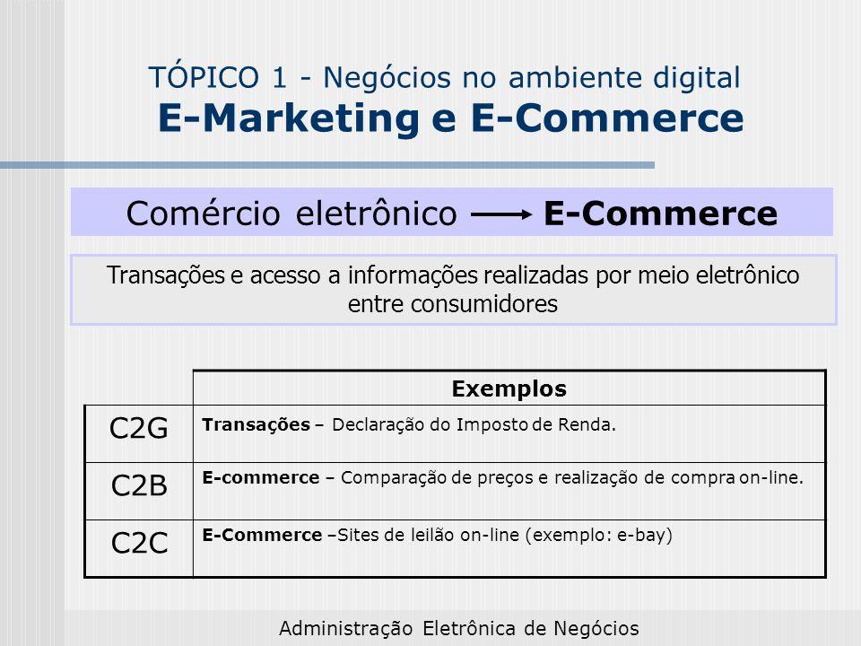 Comércio eletrônico E-Commerce
