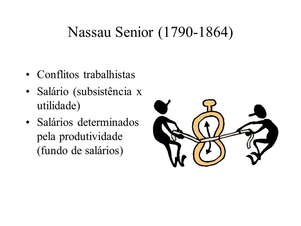Nassau Senior (1790-1864) Conflitos trabalhistas