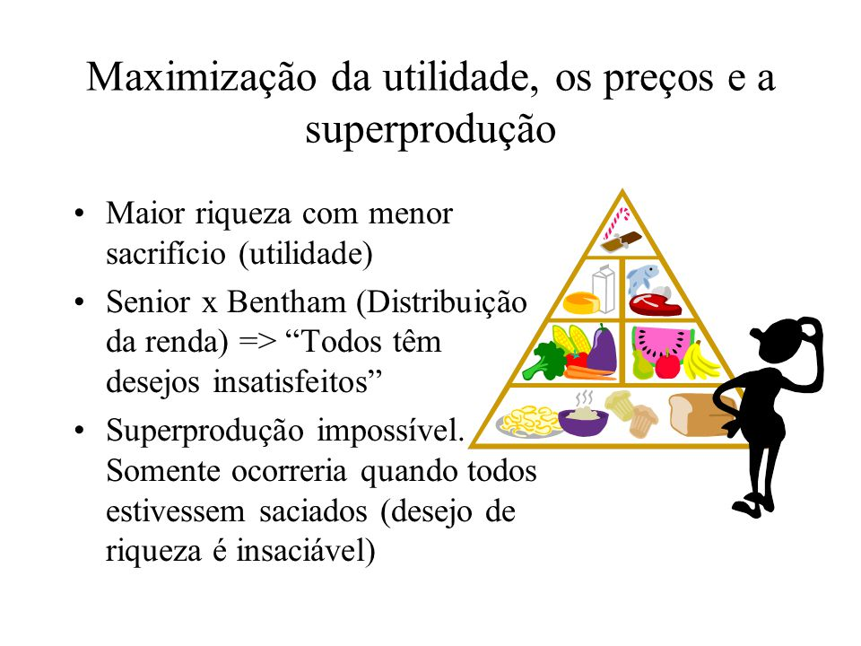 Maximização da utilidade, os preços e a superprodução