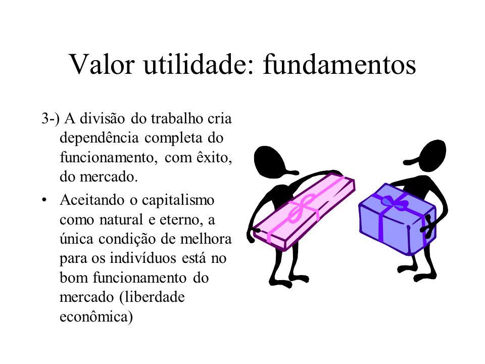 Valor utilidade: fundamentos