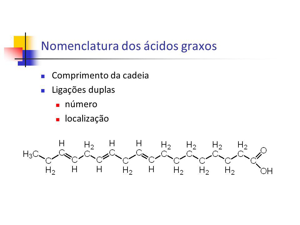 Nomenclatura dos ácidos graxos
