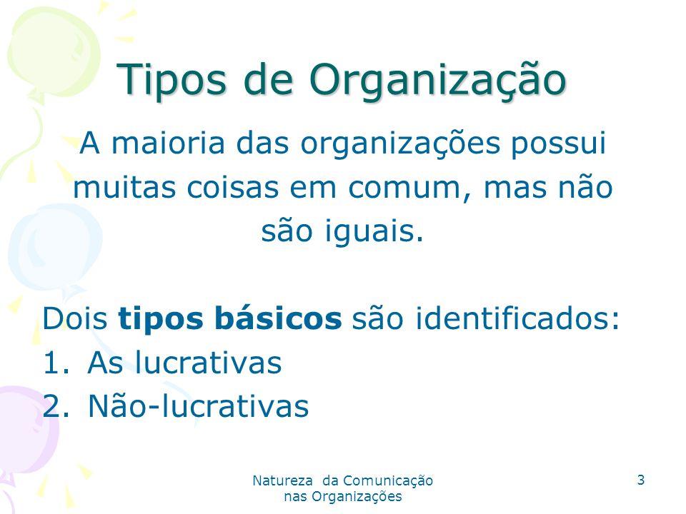 Tipos de Organização A maioria das organizações possui