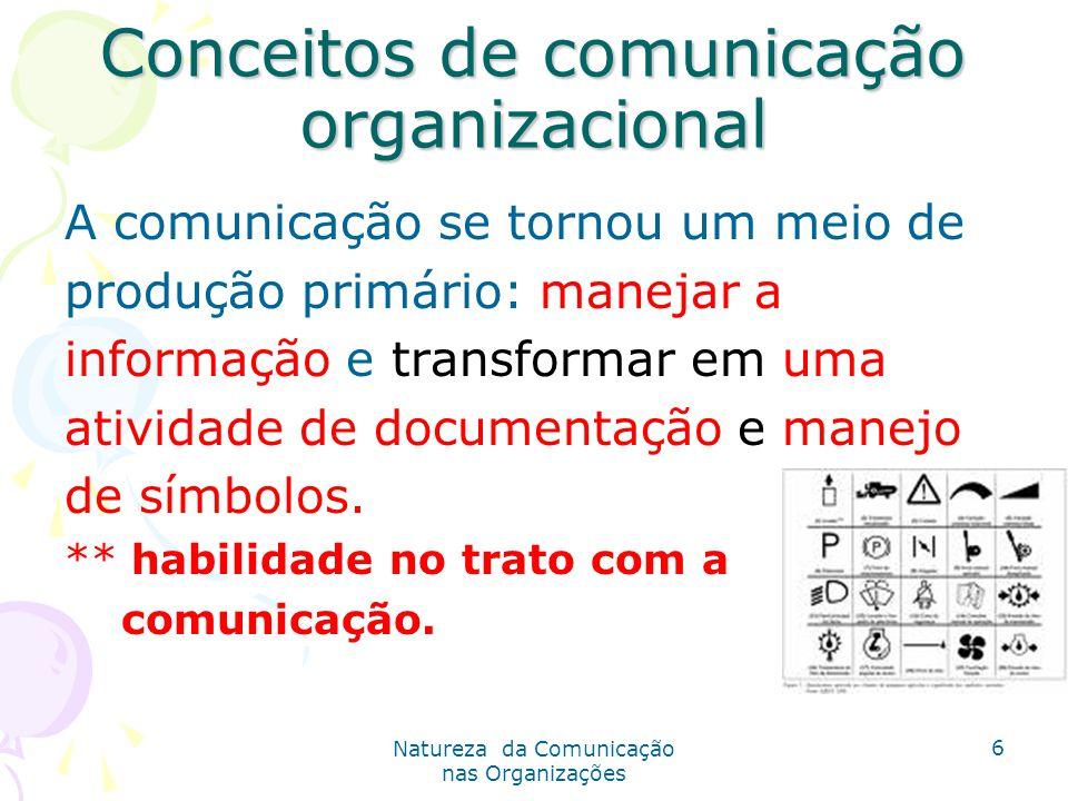 Conceitos de comunicação organizacional