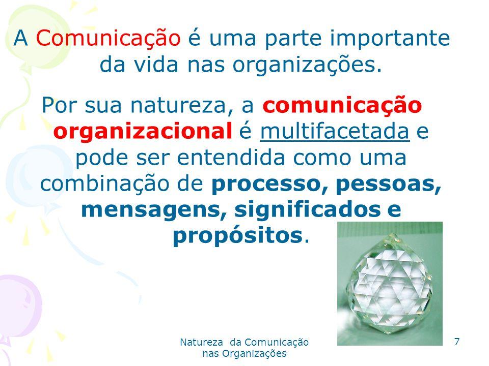 A Comunicação é uma parte importante da vida nas organizações.