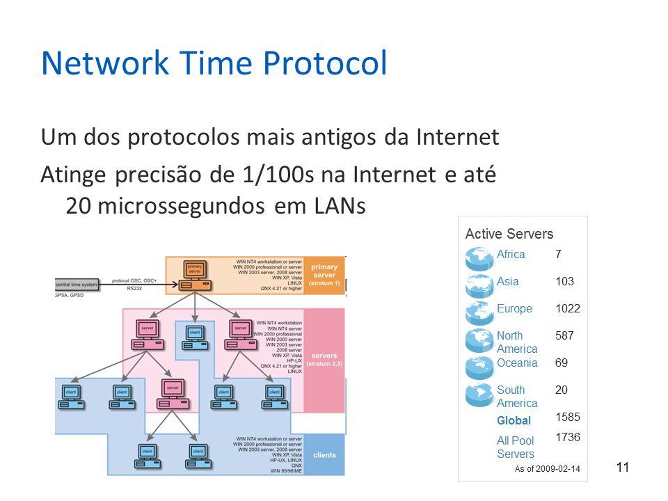 Network Time Protocol Um dos protocolos mais antigos da Internet