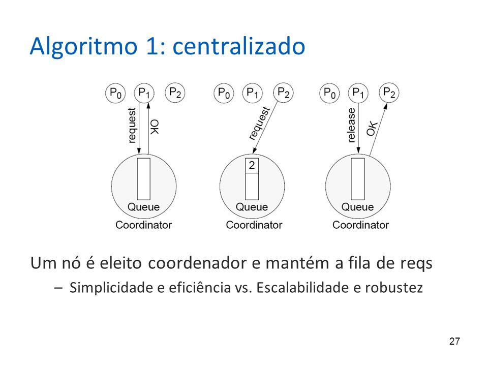 Algoritmo 1: centralizado