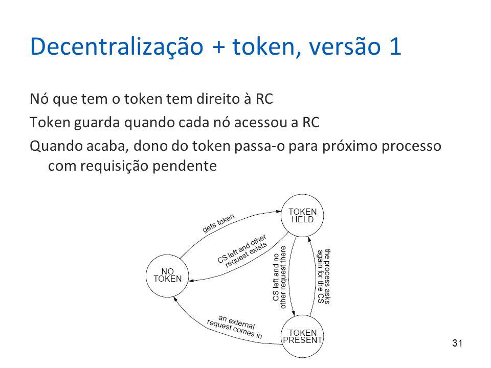 Decentralização + token, versão 1
