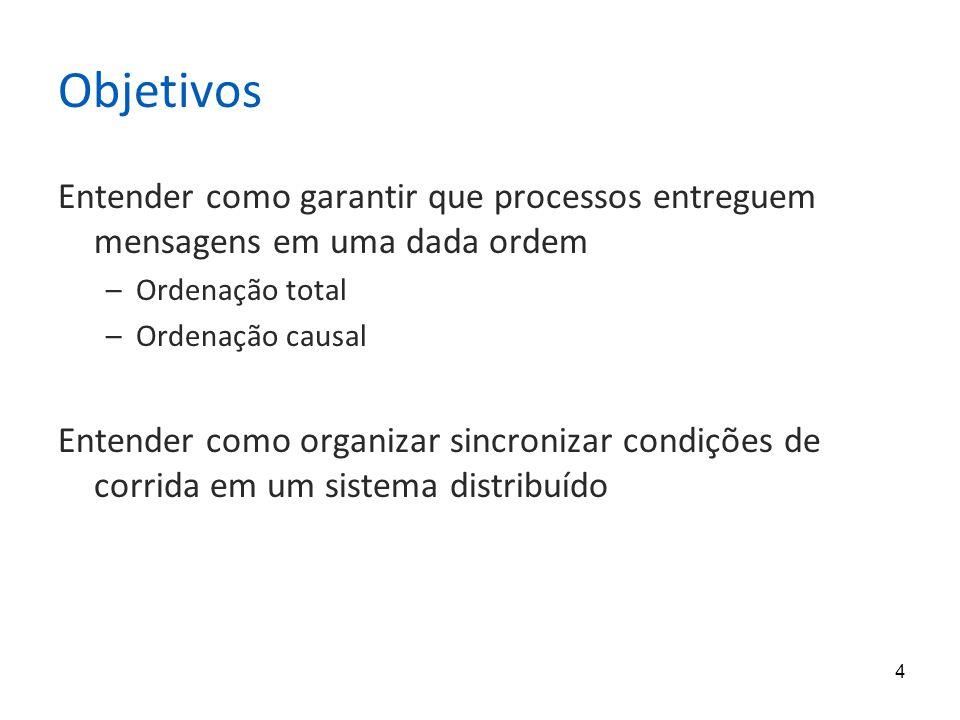 Objetivos Entender como garantir que processos entreguem mensagens em uma dada ordem. Ordenação total.