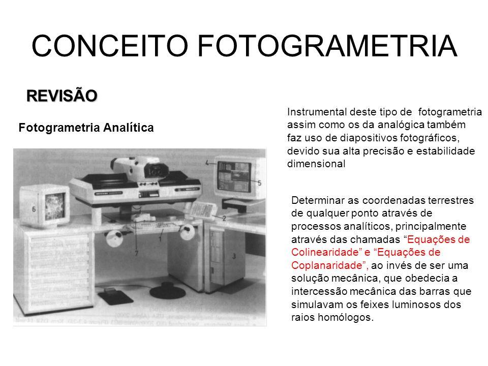 CONCEITO FOTOGRAMETRIA