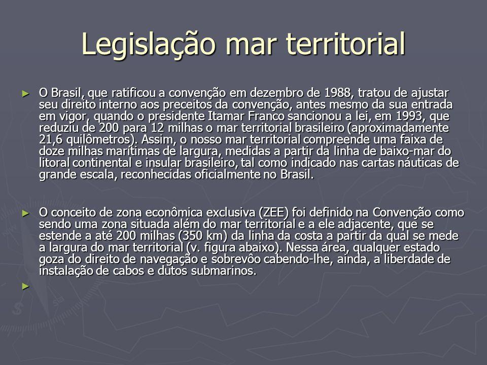 Legislação mar territorial