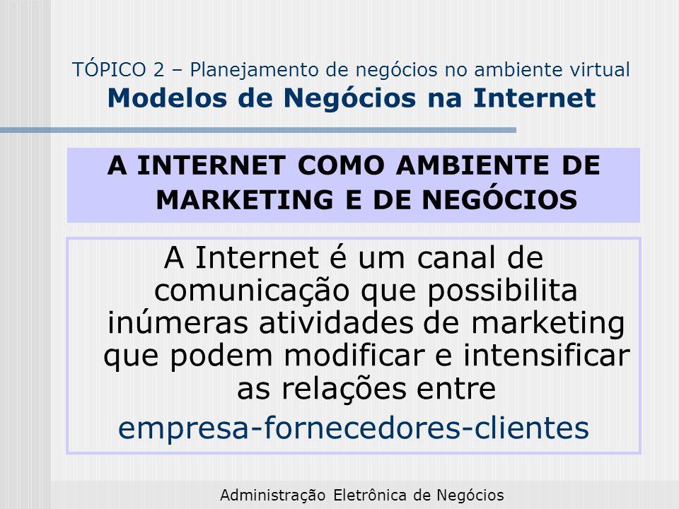 A INTERNET COMO AMBIENTE DE MARKETING E DE NEGÓCIOS