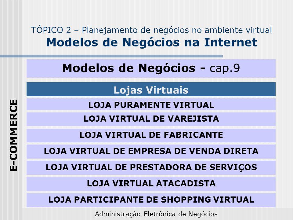 Modelos de Negócios - cap.9