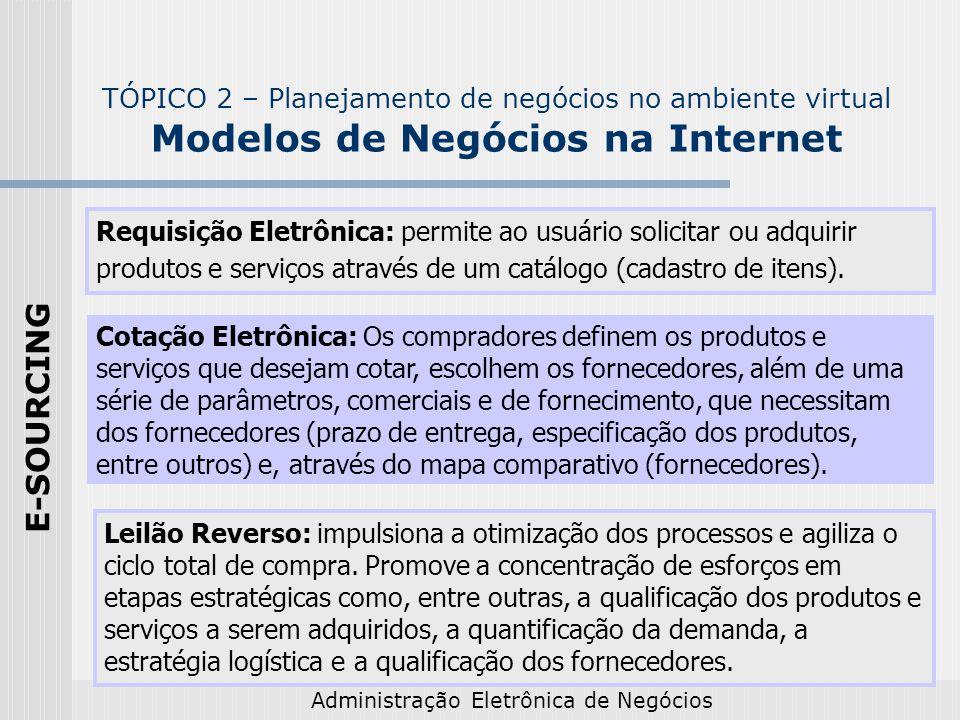 TÓPICO 2 – Planejamento de negócios no ambiente virtual Modelos de Negócios na Internet