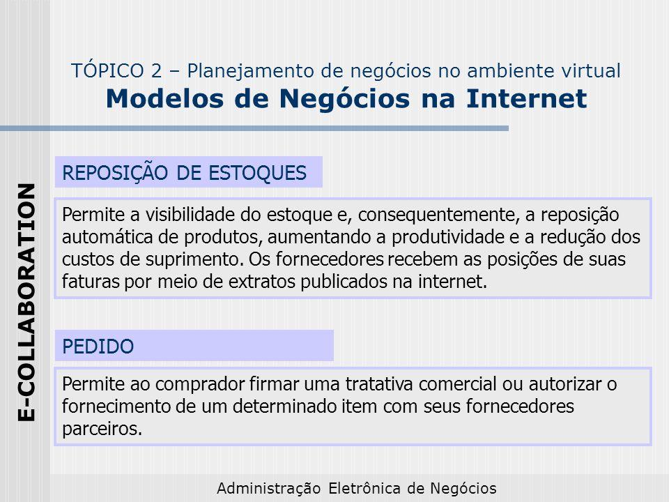 E-COLLABORATION REPOSIÇÃO DE ESTOQUES PEDIDO