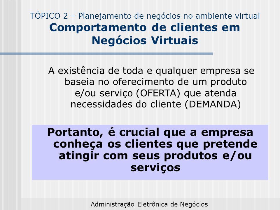 TÓPICO 2 – Planejamento de negócios no ambiente virtual Comportamento de clientes em Negócios Virtuais
