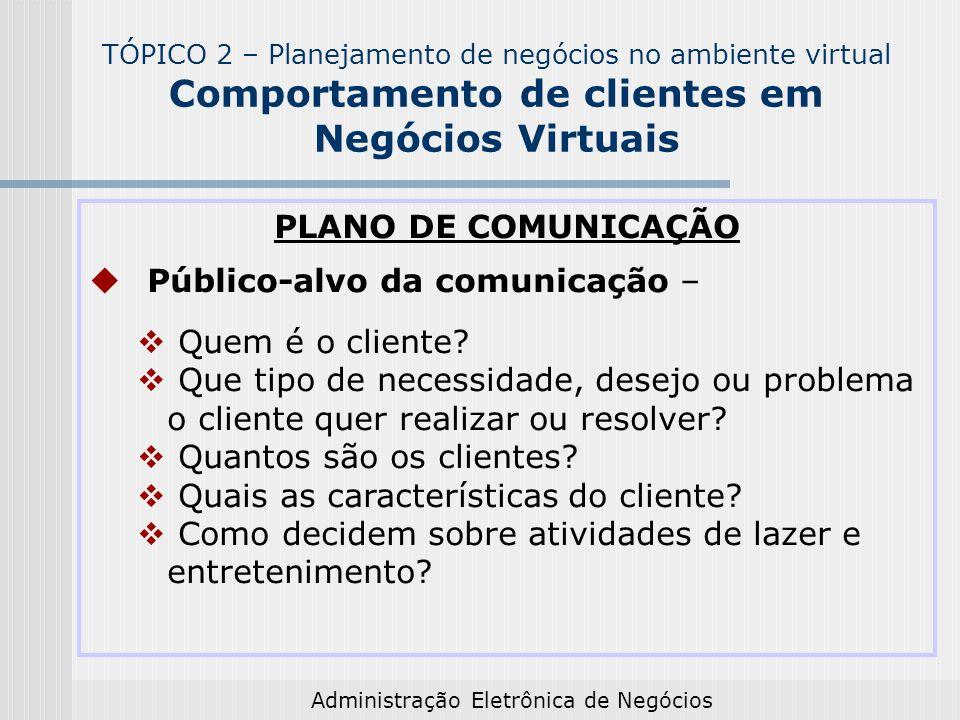 Público-alvo da comunicação – Quem é o cliente