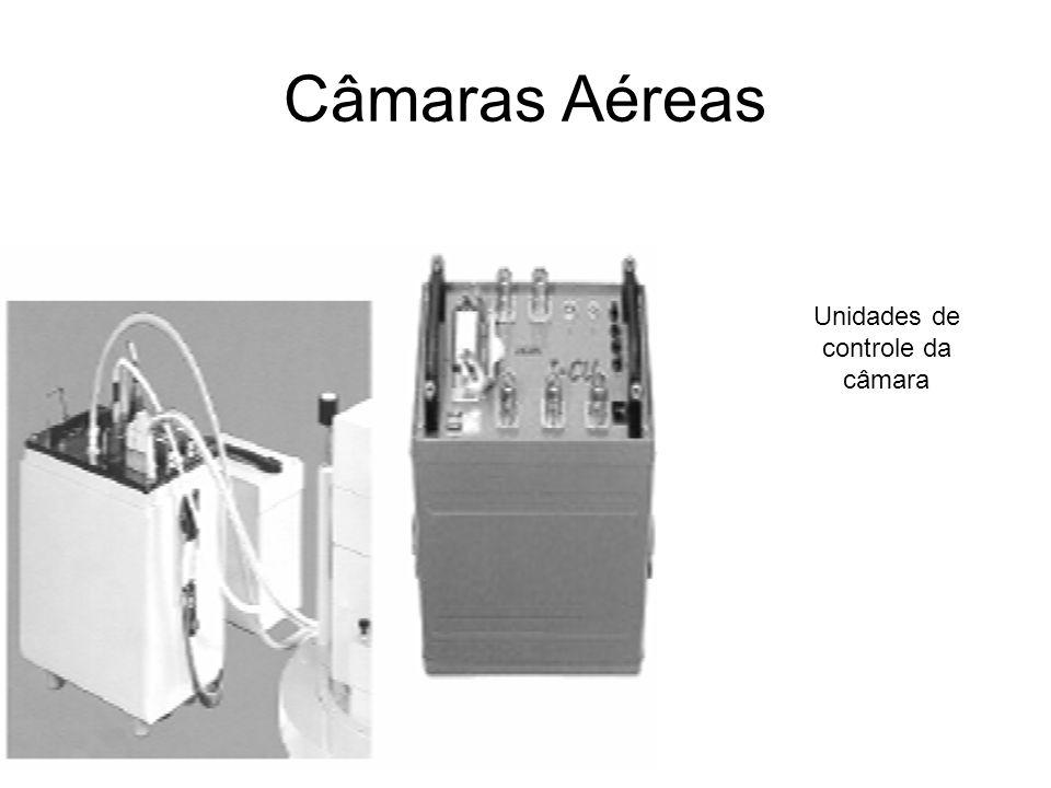 Unidades de controle da câmara