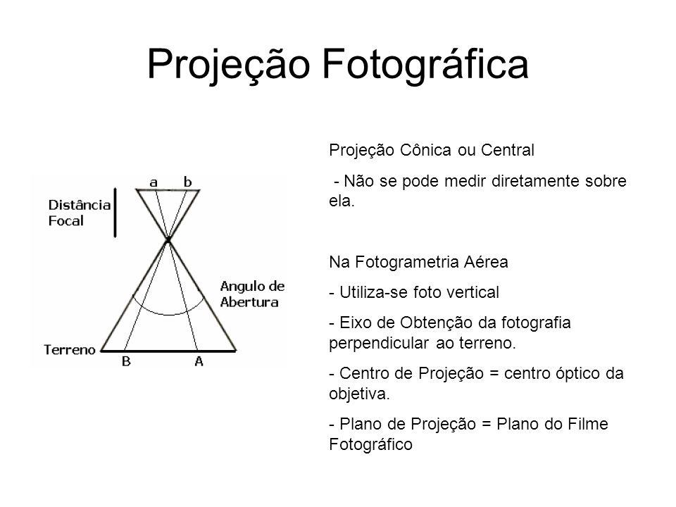 Projeção Fotográfica Projeção Cônica ou Central