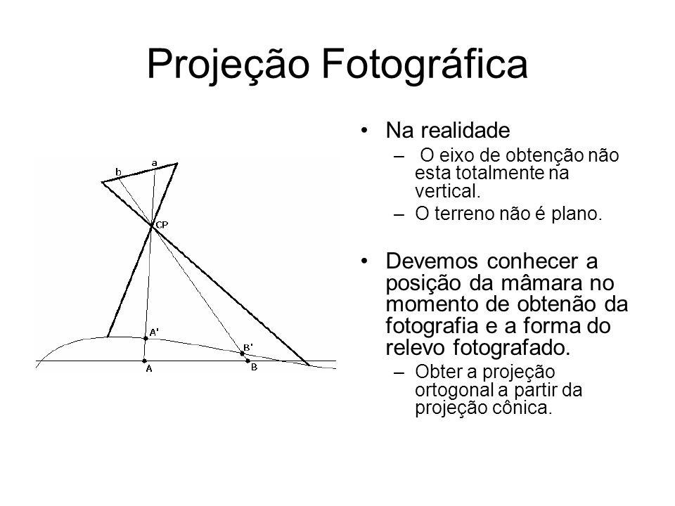 Projeção Fotográfica Na realidade