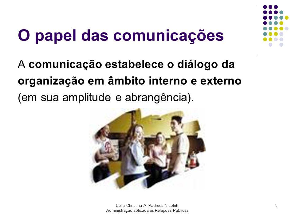 O papel das comunicações