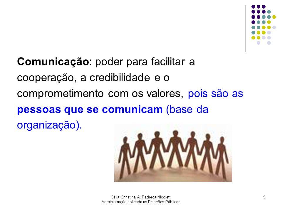 Comunicação: poder para facilitar a cooperação, a credibilidade e o