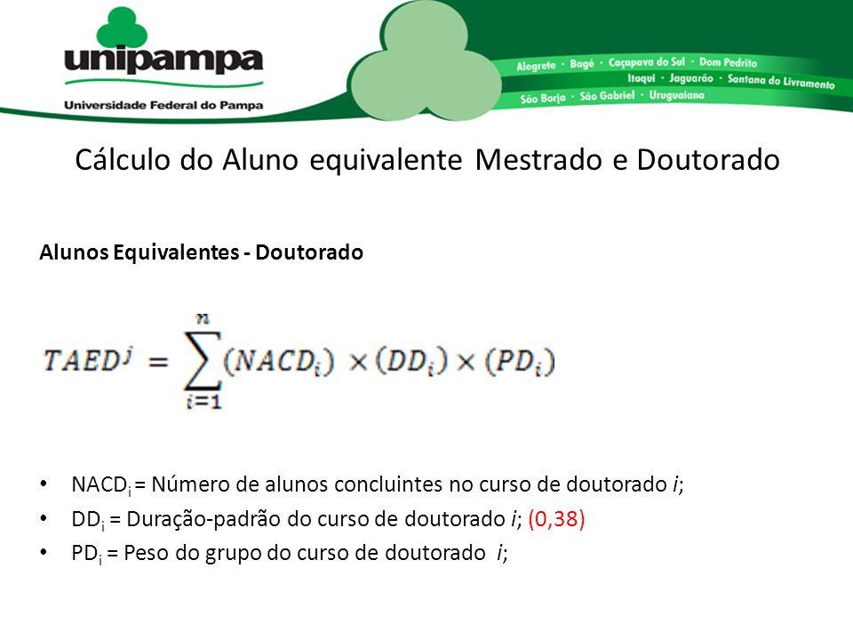 Cálculo do Aluno equivalente Mestrado e Doutorado
