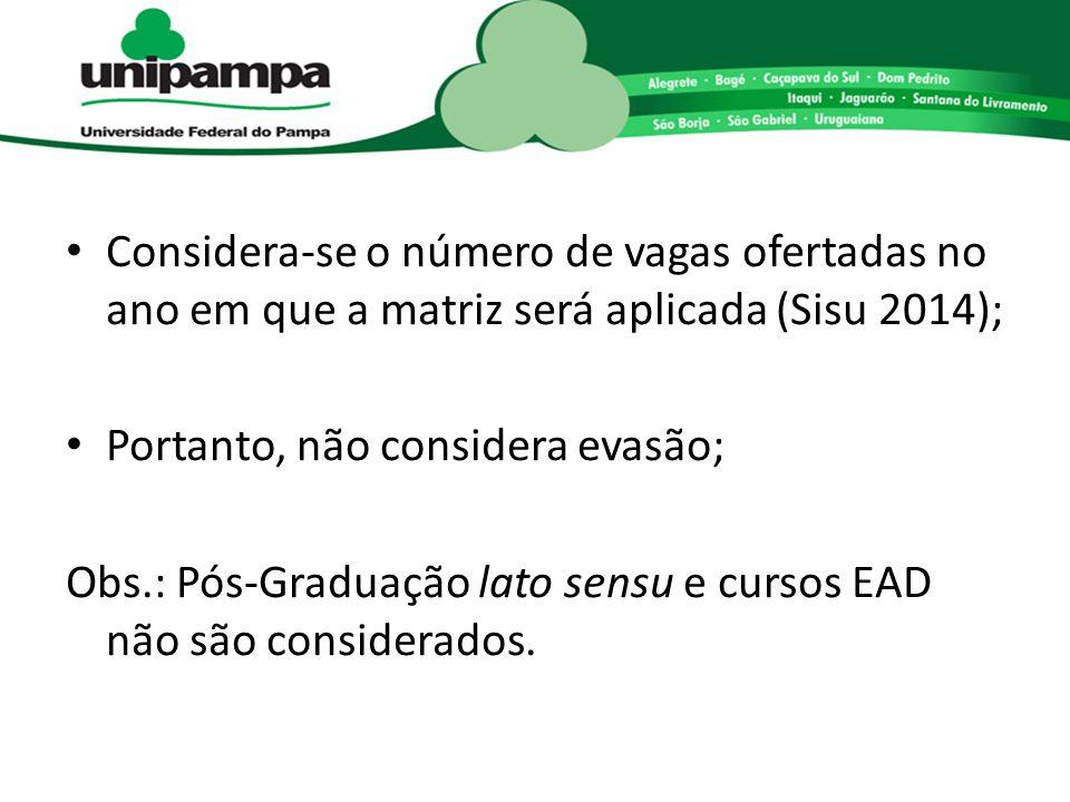 Considera-se o número de vagas ofertadas no ano em que a matriz será aplicada (Sisu 2014);