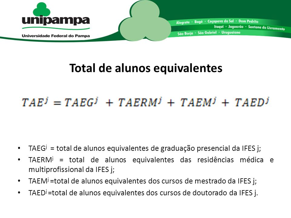 Total de alunos equivalentes