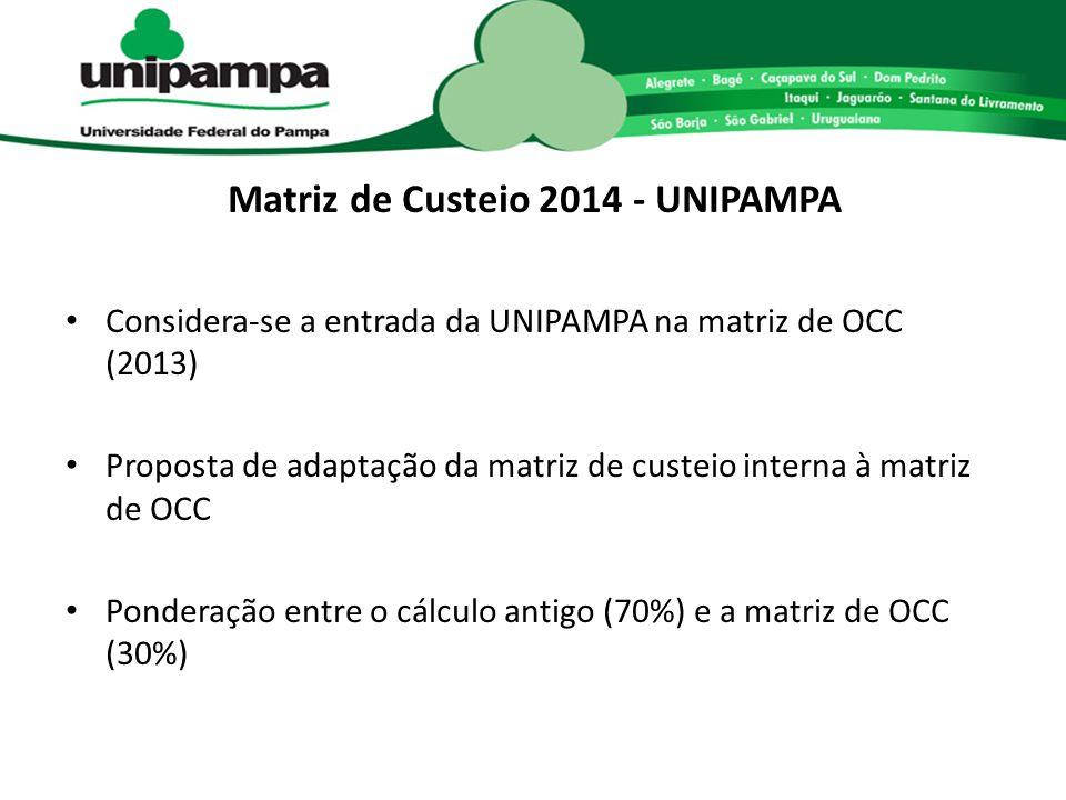 Matriz de Custeio 2014 - UNIPAMPA