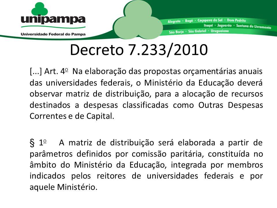 Decreto 7.233/2010