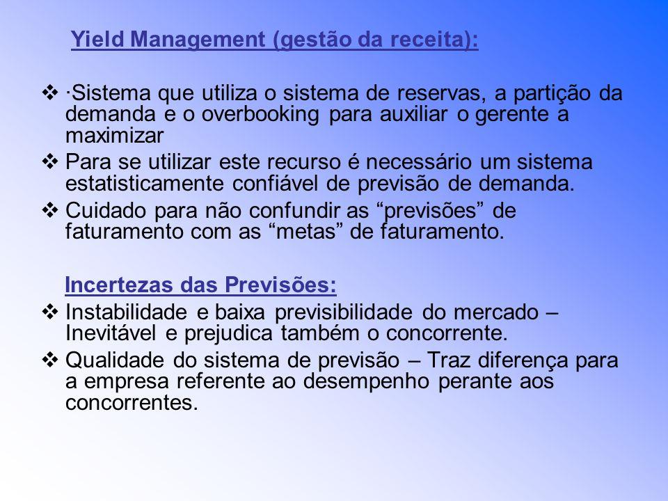 Yield Management (gestão da receita):