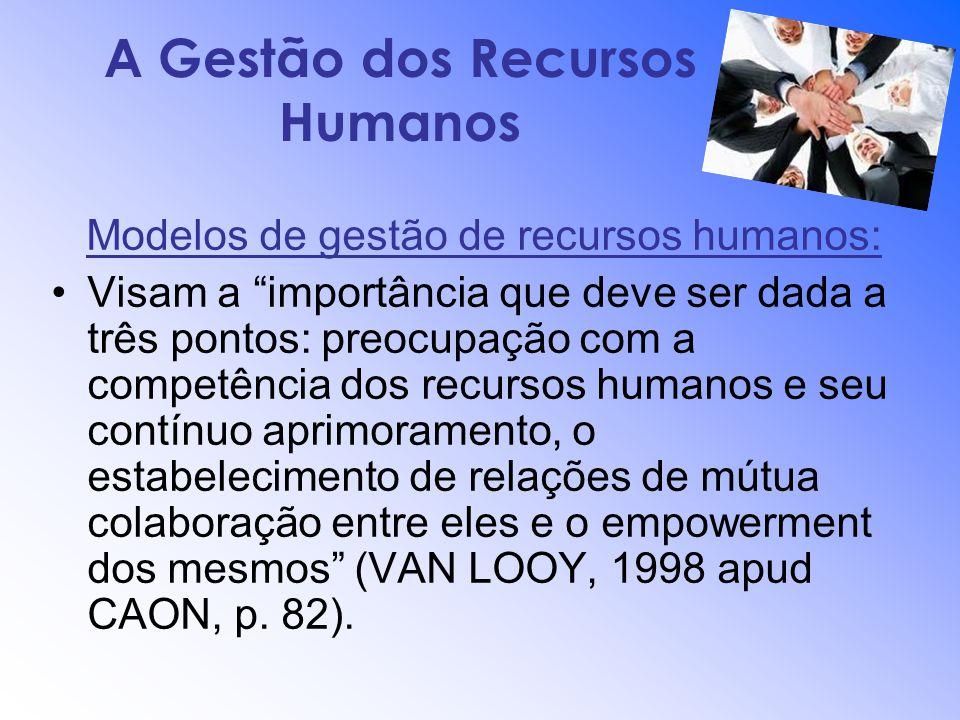 A Gestão dos Recursos Humanos
