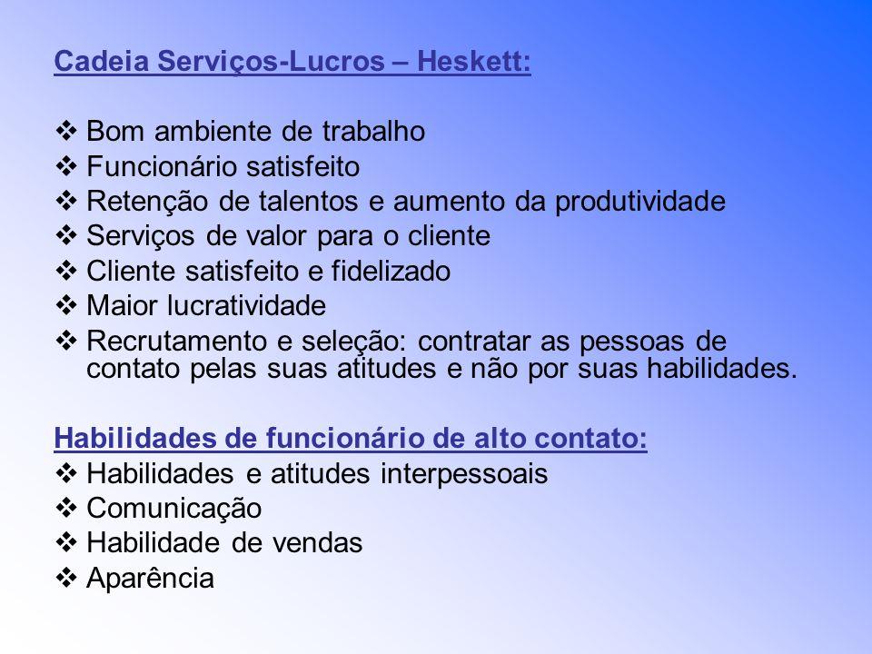 Cadeia Serviços-Lucros – Heskett: