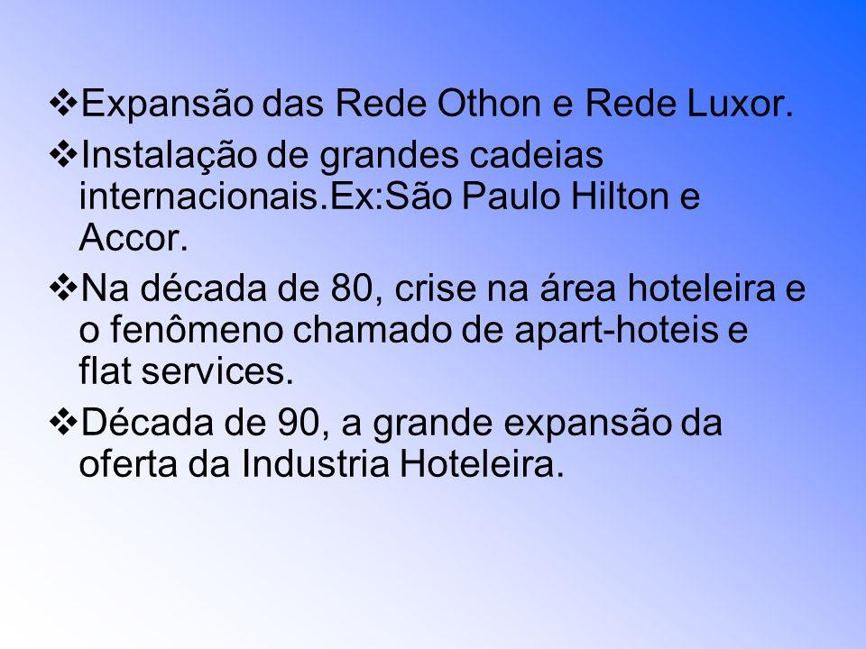 Expansão das Rede Othon e Rede Luxor.