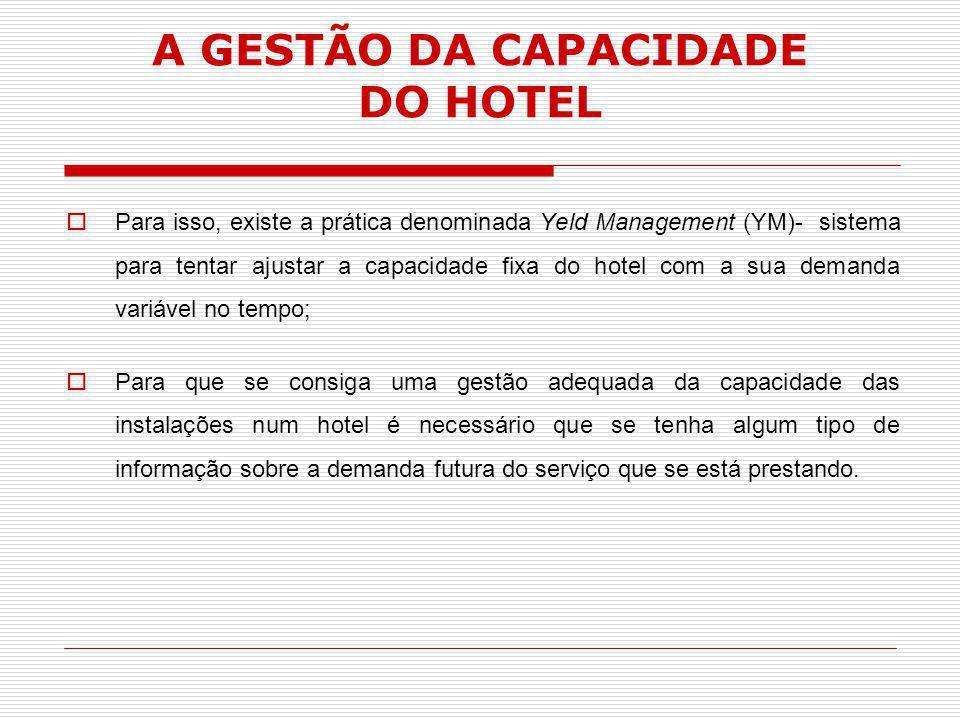 A GESTÃO DA CAPACIDADE DO HOTEL