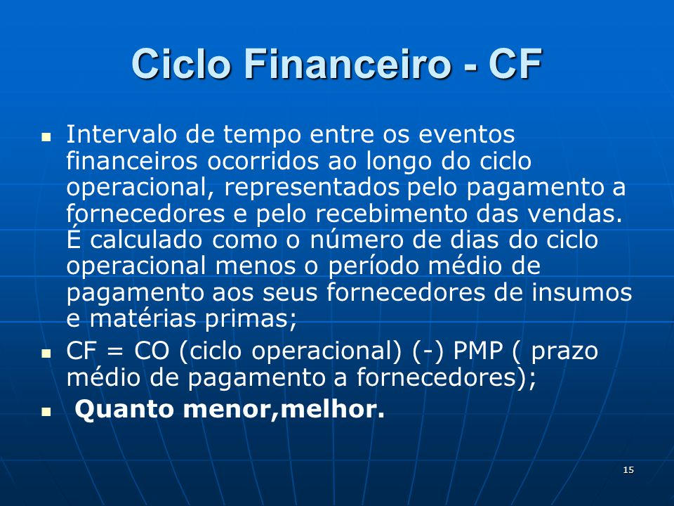 Ciclo Financeiro - CF