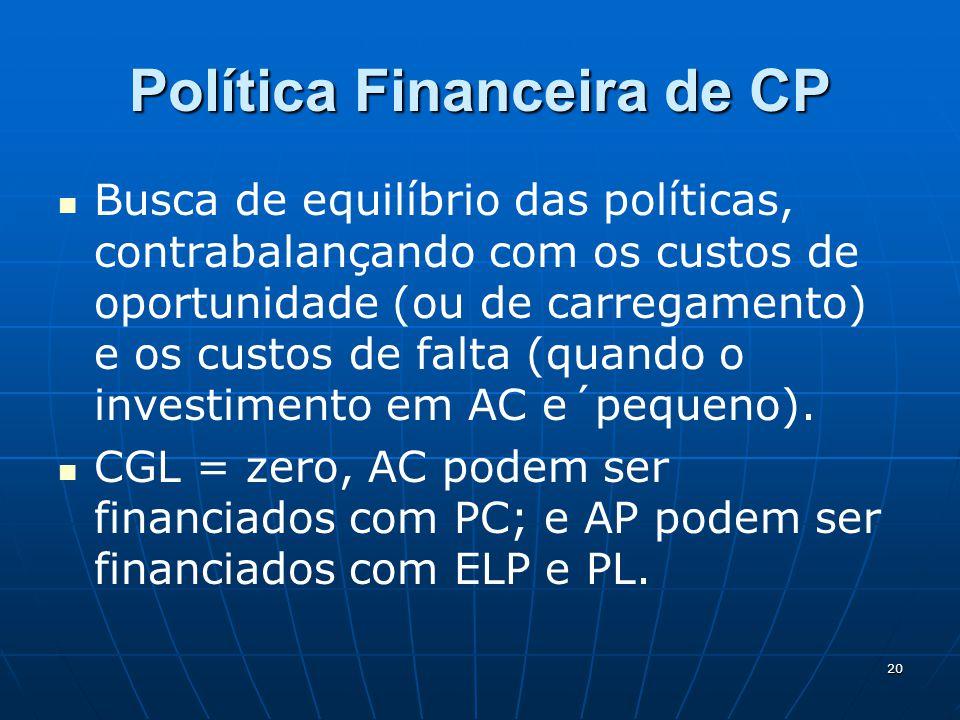 Política Financeira de CP