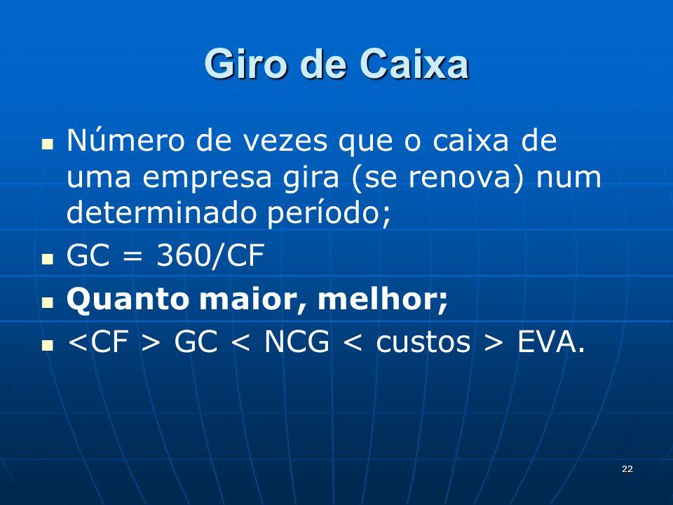 Giro de Caixa Número de vezes que o caixa de uma empresa gira (se renova) num determinado período; GC = 360/CF.