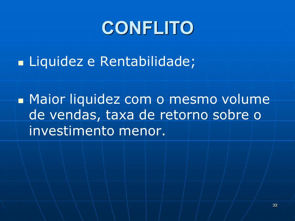 CONFLITO Liquidez e Rentabilidade;