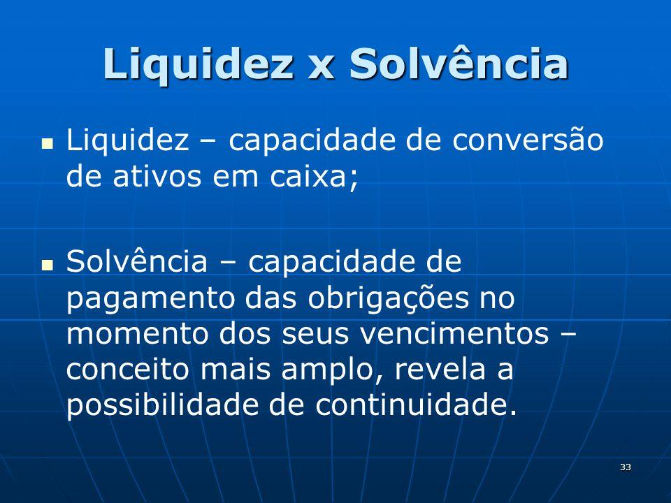 Liquidez x Solvência Liquidez – capacidade de conversão de ativos em caixa;
