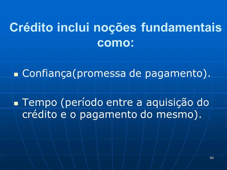 Crédito inclui noções fundamentais como: