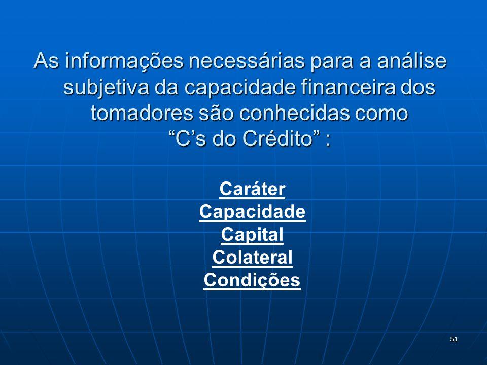 As informações necessárias para a análise subjetiva da capacidade financeira dos tomadores são conhecidas como C's do Crédito :
